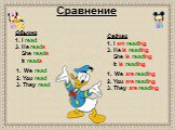 Cравнение. Обычно 1. I read 3. He reads She reads It reads. Сейчас 1. I am reading 3. He is reading She is reading It is reading