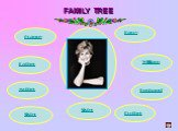 FAMILY TREE Husband Sister Mother Granny Father Brother William Harry
