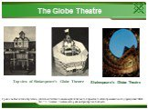The Globe Theatre. Top view of Shakespeare's Globe Theatre. Shakespeare's Globe Theatre