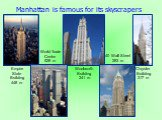 Manhattan is famous for its skyscrapers. Empire State Building 448 m World Trade Center 528 m Chrysler Building 317 m 40 Wall Street 283 m Woolworth Building 241 m