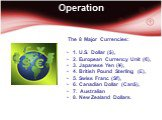 Operation. The 8 Major Currencies: 1. U.S. Dollar ($), 2. European Currency Unit (€), 3. Japanese Yen (¥), 4. British Pound Sterling (£), 5. Swiss Franc (Sf), 6. Canadian Dollar (Can$), 7. Australian 8. New Zealand Dollars.