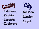 Evlanovo Kazinka Luganka Zyabrevo. Moscow London Oryol Country City