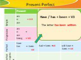 Present Perfect The letter has been written. Have / has + been + V3