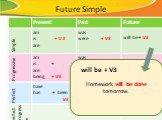 Future Simple Homework will be done tomorrow. will be + V3