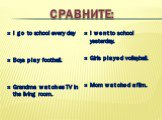Сравните: I go to school every day Boys play football. Grandma watches TV in the living room. I went to school yesterday. Girls played volleyball. Mom watched a film.