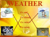 WEATHER. It`s wet It`s cloudy It`s rainy It`s windy