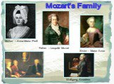 Mother – Anna Maria Pertl Father – Leopold Mozart Mozart's Family Sister – Maria Anna Wolfgang Amadeus
