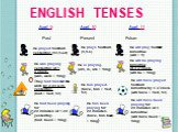 ENGLISH TENSES April, 9 April, 10 April, 11 Past Present Future. He played football yesterday.(V3,V-ed). He was playing yesterday at 1 o'clock. (was, were + Ving). They had finished the work by 2.03 p.m. yesterday. (had + Ved, V3). He had been playing for 20 minutes at 1.20 yesterday. (had been + Vi