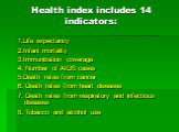 Health index includes 14 indicators: 1.Life expectancy 2.Infant mortality 3.Immunization coverage 4. Number of AIDS cases 5.Death rates from cancer 6. Death rates from heart diseases 7. Death rates from respiratory and infectious diseases 8. Tobacco and alcohol use