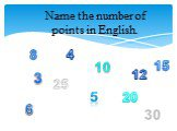 Name the number of points in English. 20 3 4 8 12 6 10 30