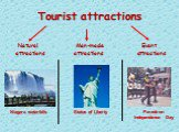 Tourist attractions. Natural Man-made Event attractions attractions attractions. Niagara waterfalls Parade on Independence Day Statue of Liberty