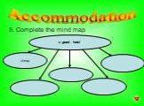 5. Complete the mind map Accommodation a good hotel cheap