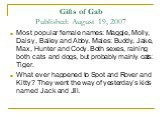 Gifts of Gab Published: August 19, 2007. Most popular female names: Maggie, Molly, Daisy, Bailey and Abby. Males: Buddy, Jake, Max, Hunter and Cody. Both sexes, raining both cats and dogs, but probably mainly cats: Tiger. What ever happened to Spot and Rover and Kitty? They went the way of yesterday