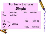 To be – Future Simple. I will be We will be You will be He You will be She will be It They will be