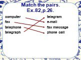 Match the pairs. Ex.82,p.26. computer fax telephone telegraph. telegram e-mail fax message phone call