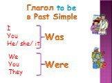 Глагол to be в Past Simple. I You He/ she/ it Was We You They Were
