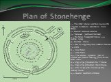 """Plan of Stonehenge. 1 = The Altar Stone, a six ton monolith of green micaceous sandstone from Wales 2 = barrow without a burial 3 = """"barrows"""" (without burials) 4 = the fallen Slaughter Stone, 4.9 metres long 5 = the Heel Stone 6 = two of originally four Station Stones 7 = ditch 8 = inner b"""