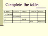 Complete the table: