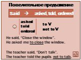 """Said  asked, told, ordered asked told ordered to V not to V. He said, """"Close the window"""". He asked me to close the window.  The teacher said, """"Don't talk"""". The teacher told the pupils not to talk."""