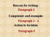 Reason for writing: Action to be taken Complaints and examples Paragraph 1 Paragraph 2 - 4 Paragraph 5