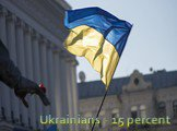 Ukrainians - 15 percent