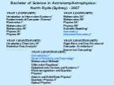 Bachelor of Science in Astronomy/Astrophysics: North Ryde (Sydney) - 2007. YEAR 1 (CORE UNITS) Introduction to Information Systems* Fundamentals of Computer Science* Electronics I* Mathematics IA* Mathematics IB* Physics IA* Physics IB* YEAR 1 (ELECTIVE UNITS) Introductory Chemistry B* Statistical D