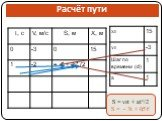 Расчёт пути. S = v0t + at²/2 S = - 3t + 0,5 t²