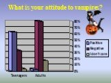 What is your attitude to vampires?