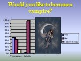 Would you like to become a vampire?