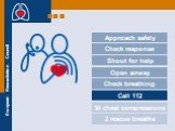 Basic Life Support & Automated External Defibrillation Course - презентация на английском языке Слайд: 14