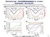 Transfer and (c and d) output characteristics of an tyrian purple based OFET on evaporated polyethylene-passivated aluminum oxide dielectric on glass substrate. Y. Kanbur, et.al. Organic Electronics 2012, 13, 919