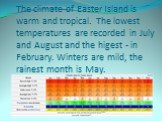 The climate of Easter Island is warm and tropical. The lowest temperatures are recorded in July and August and the higest - in February. Winters are mild, the rainest month is May.